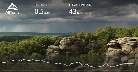 Garden of the Gods Observation Trail - Illinois | Maps