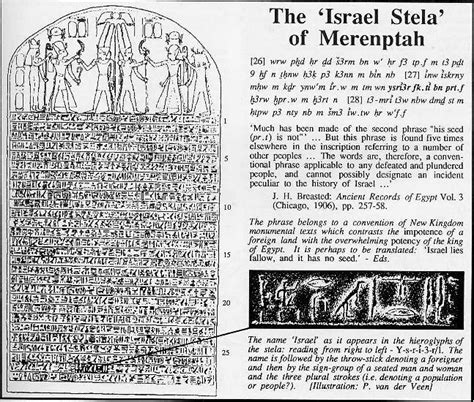 Proof of Israel outside the Bible in 1200 BC