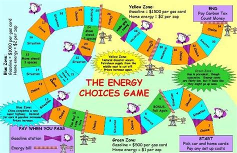 Energy Choices Game - Activity - www