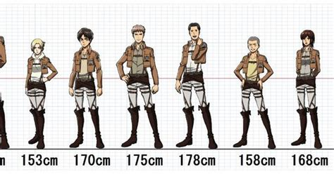 attack-on-titan-characters-height-chart