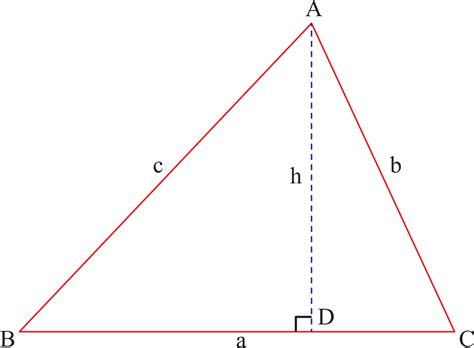 Trigonometry - Geometry - Maths Numerical Components in C